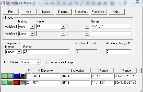 DC Analysis Limits