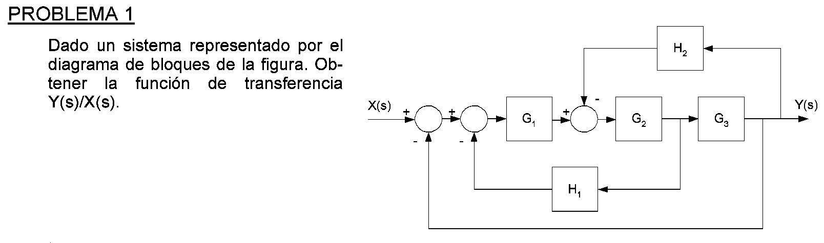 enunciado problema 1 del examen de Enero del 2009 de Regulacion Automatica I