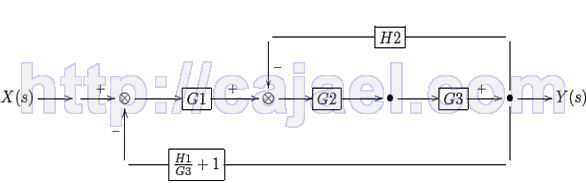 Reduccion del diagrama de bloques